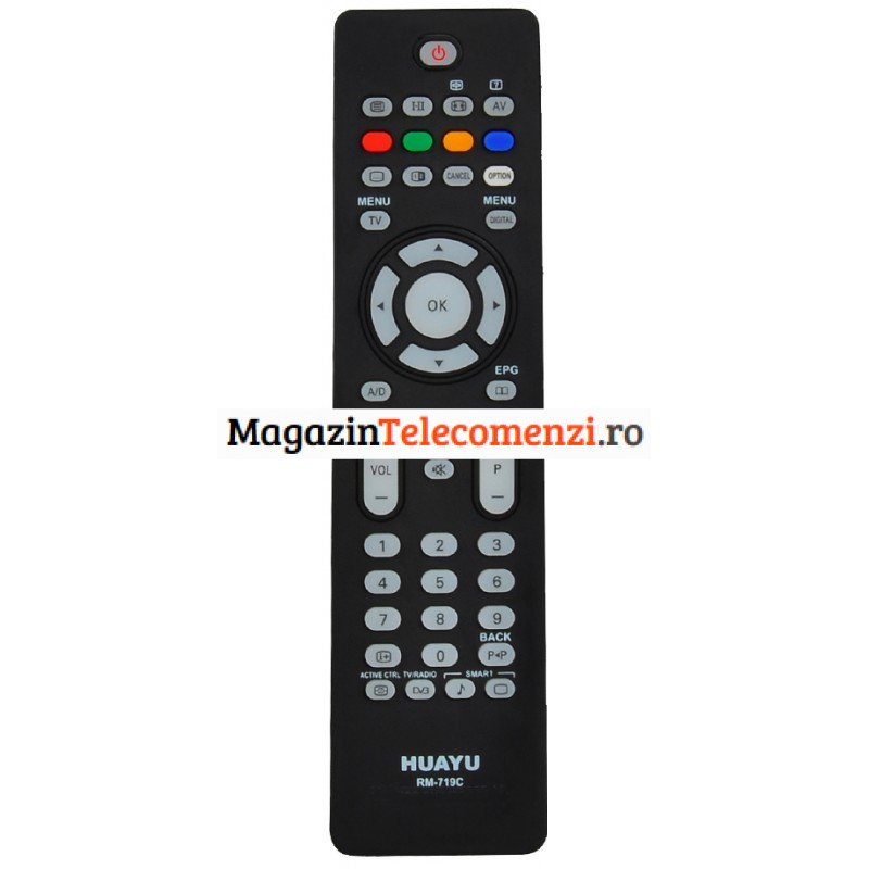 Telecomanda RM-719C