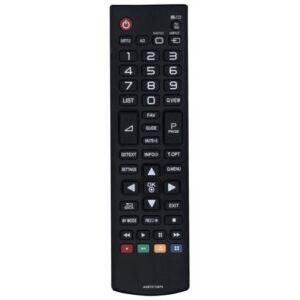 Telecomanda LG AKB73715679