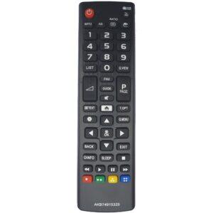 Telecomanda Lg AKB74915325